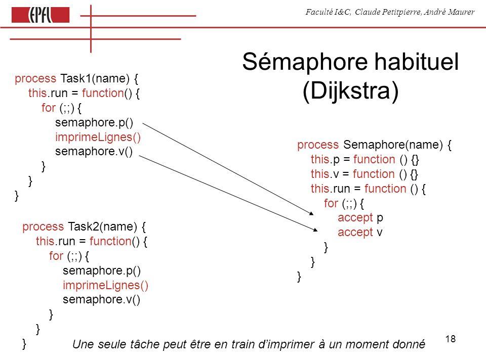 Faculté I&C, Claude Petitpierre, André Maurer 18 Sémaphore habituel (Dijkstra) process Semaphore(name) { this.p = function () {} this.v = function ()