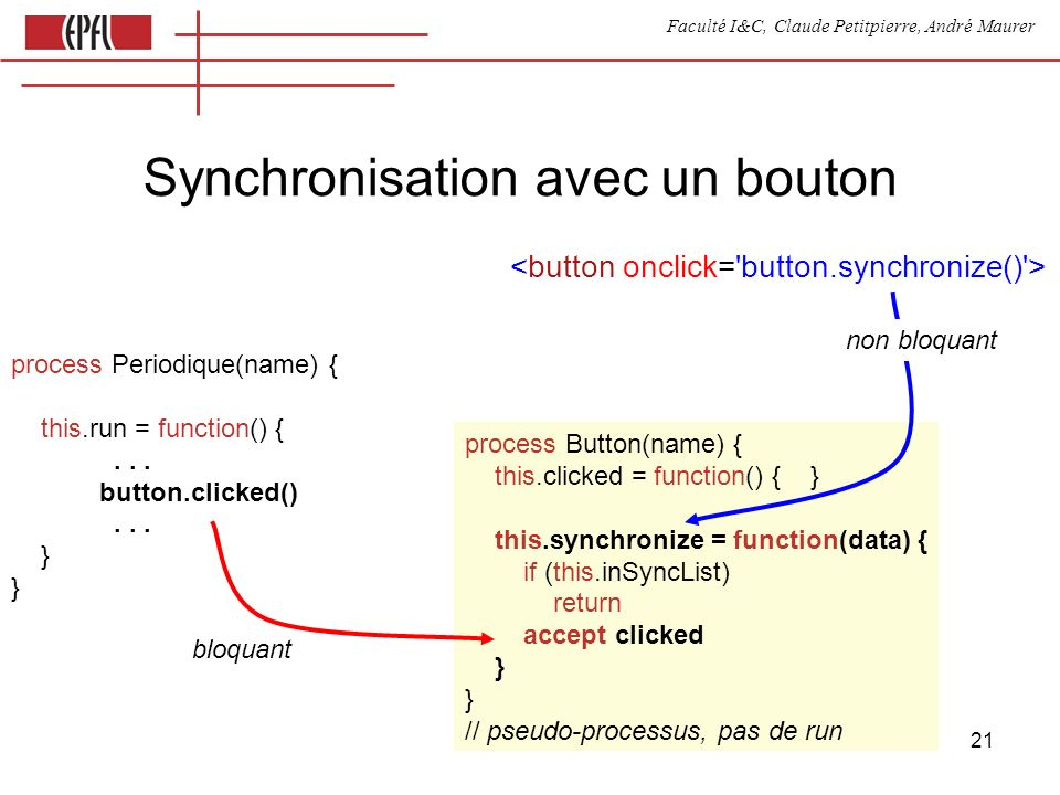 Faculté I&C, Claude Petitpierre, André Maurer 21 Synchronisation avec un bouton process Periodique(name) { this.run = function() {... button.clicked()
