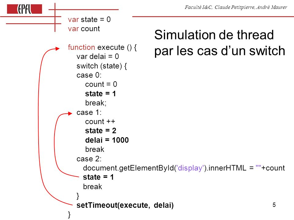Faculté I&C, Claude Petitpierre, André Maurer 5 var state = 0 var count function execute () { var delai = 0 switch (state) { case 0: count = 0 state = 1 break; case 1: count ++ state = 2 delai = 1000 break case 2: document.getElementById( display ).innerHTML = +count state = 1 break } setTimeout(execute, delai) } Simulation de thread par les cas dun switch