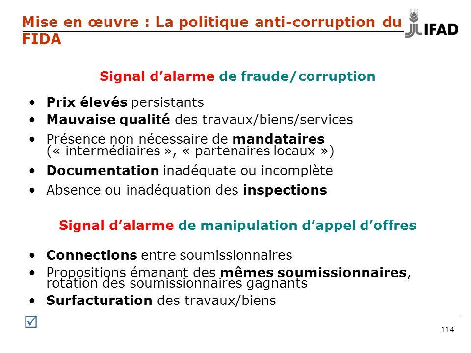 114 Mise en œuvre : La politique anti-corruption du FIDA Signal dalarme de fraude/corruption Prix élevés persistants Mauvaise qualité des travaux/bien