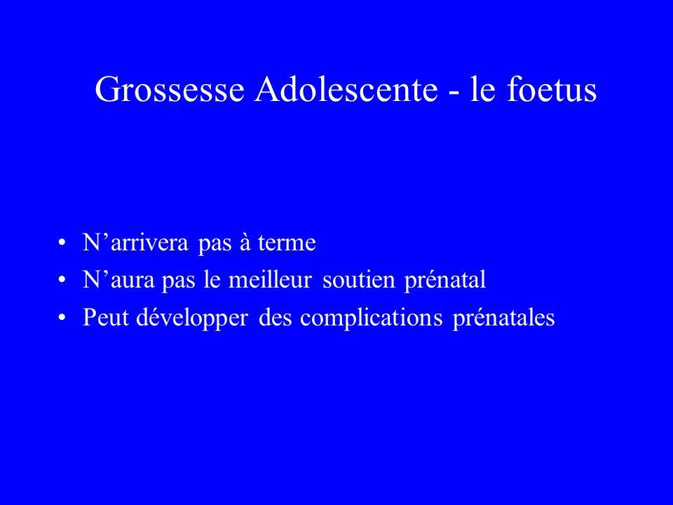 Grossesse Adolescente - le foetus Narrivera pas à terme Naura pas le meilleur soutien prénatal Peut développer des complications prénatales
