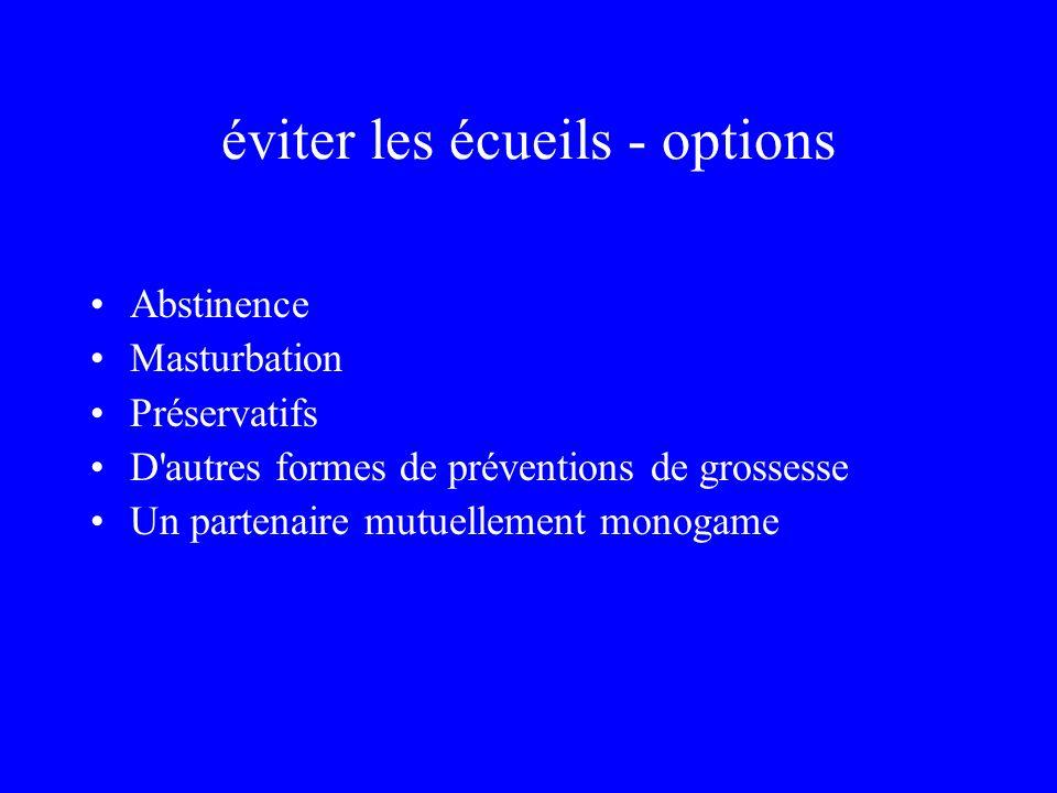 éviter les écueils - options Abstinence Masturbation Préservatifs D'autres formes de préventions de grossesse Un partenaire mutuellement monogame