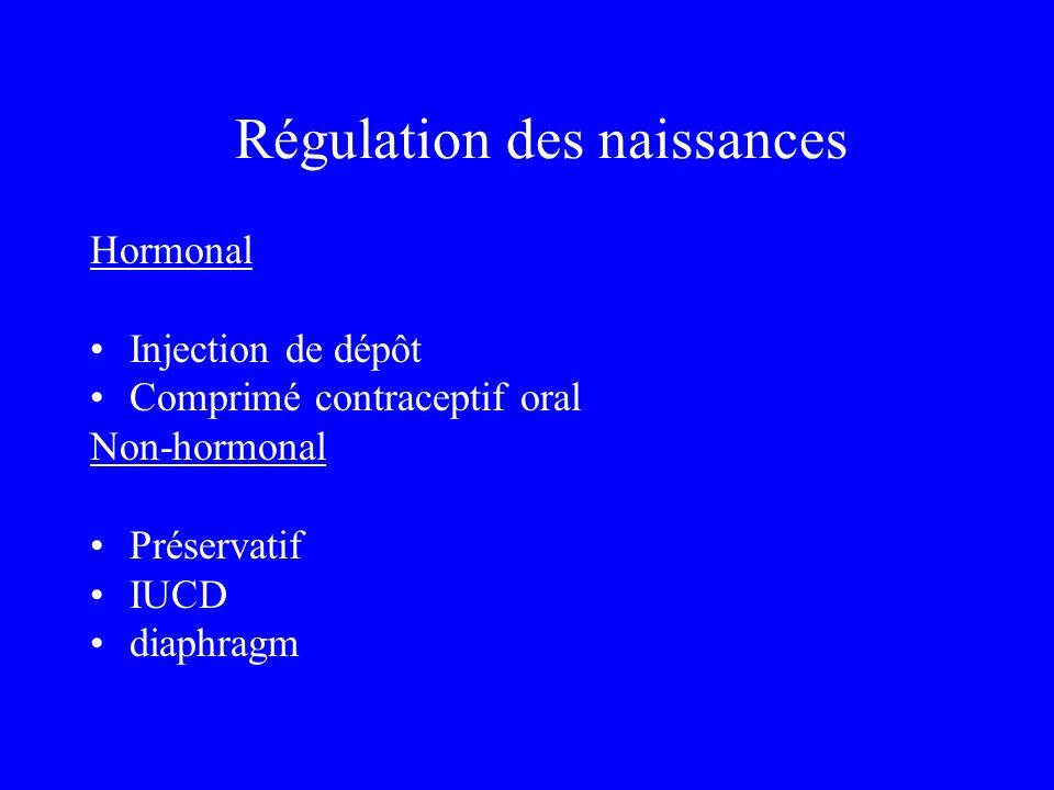 Régulation des naissances Hormonal Injection de dépôt Comprimé contraceptif oral Non-hormonal Préservatif IUCD diaphragm