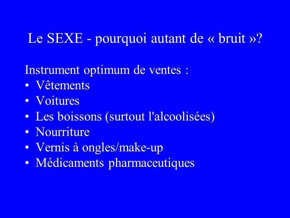 Le SEXE - pourquoi autant de « bruit »? Instrument optimum de ventes : Vêtements Voitures Les boissons (surtout l'alcoolisées) Nourriture Vernis à ong