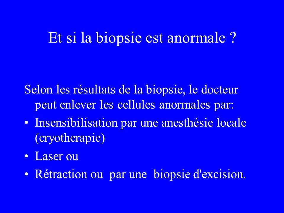 Et si la biopsie est anormale ? Selon les résultats de la biopsie, le docteur peut enlever les cellules anormales par: Insensibilisation par une anest