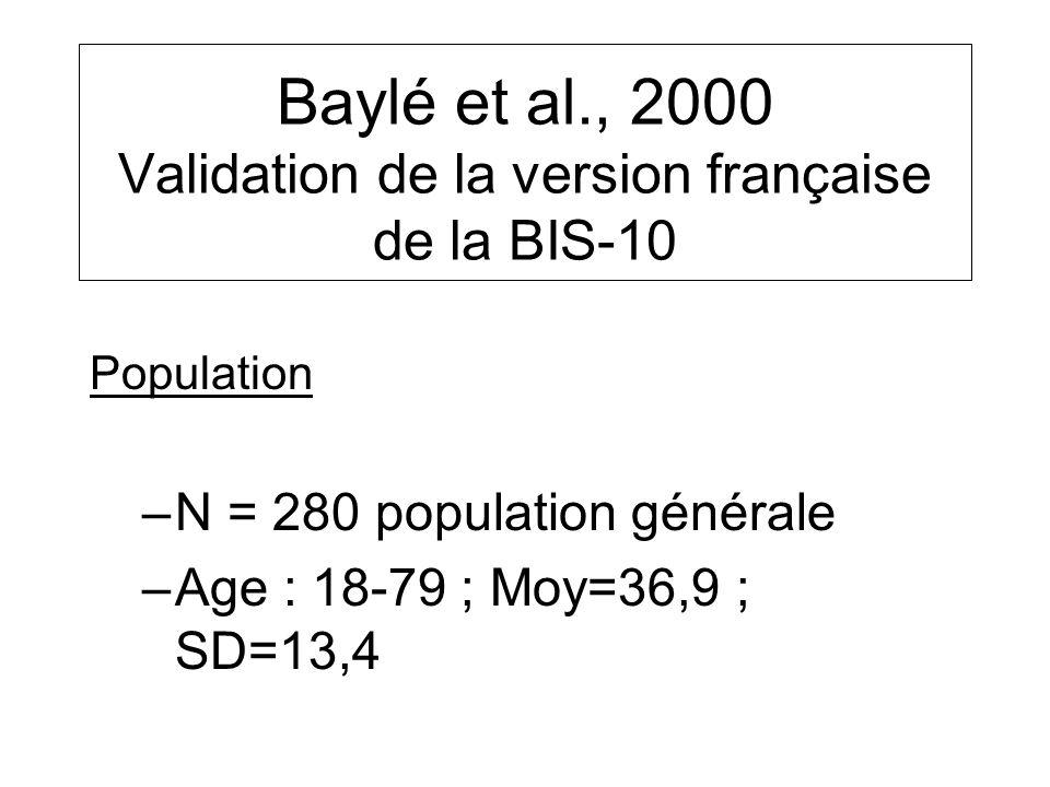 Baylé et al., 2000 Validation de la version française de la BIS-10 Population –N = 280 population générale –Age : 18-79 ; Moy=36,9 ; SD=13,4