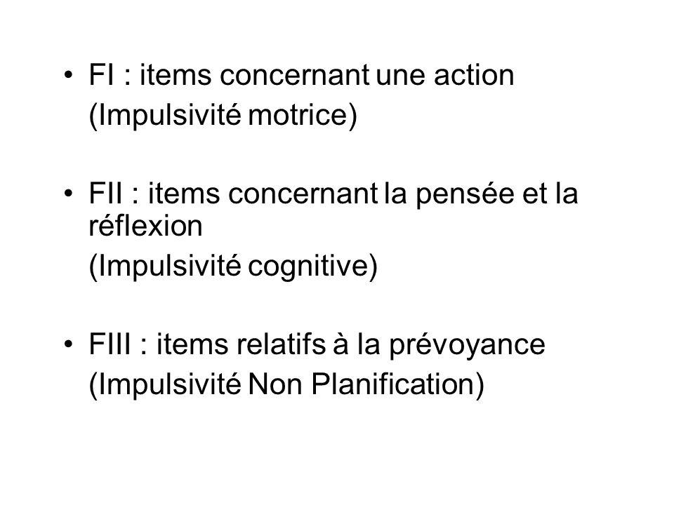 FI : items concernant une action (Impulsivité motrice) FII : items concernant la pensée et la réflexion (Impulsivité cognitive) FIII : items relatifs à la prévoyance (Impulsivité Non Planification)