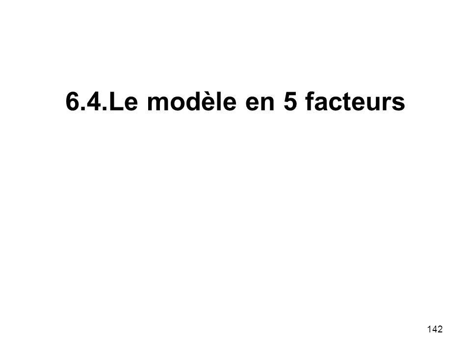 6.4.Le modèle en 5 facteurs 142