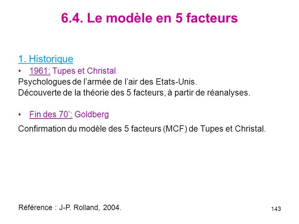 6.4.Le modèle en 5 facteurs 1.