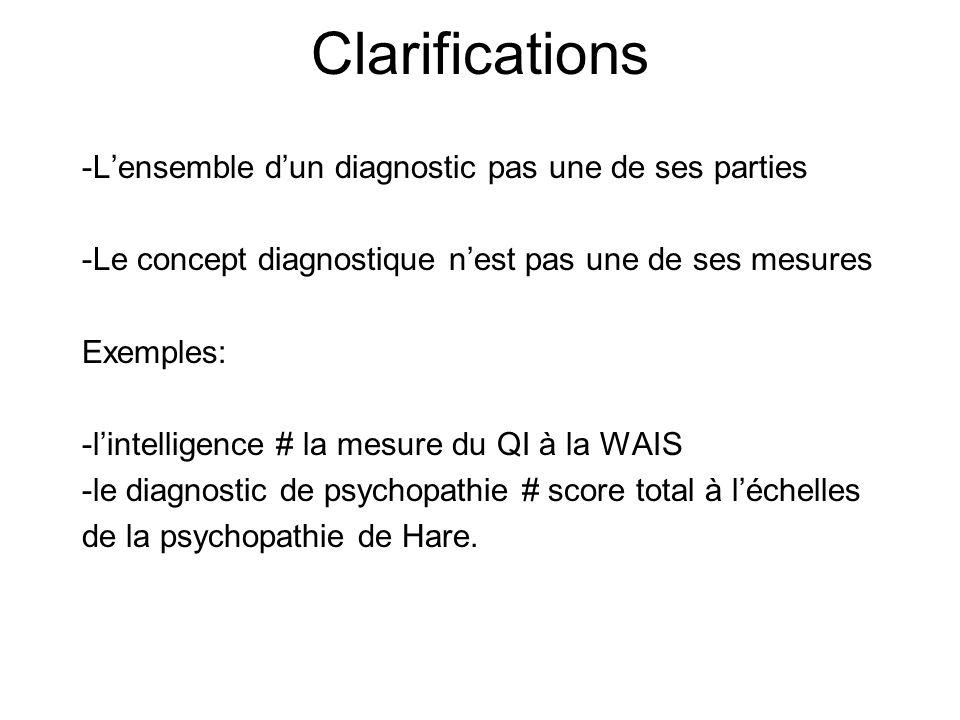 Clarifications -Lensemble dun diagnostic pas une de ses parties -Le concept diagnostique nest pas une de ses mesures Exemples: -lintelligence # la mesure du QI à la WAIS -le diagnostic de psychopathie # score total à léchelles de la psychopathie de Hare.