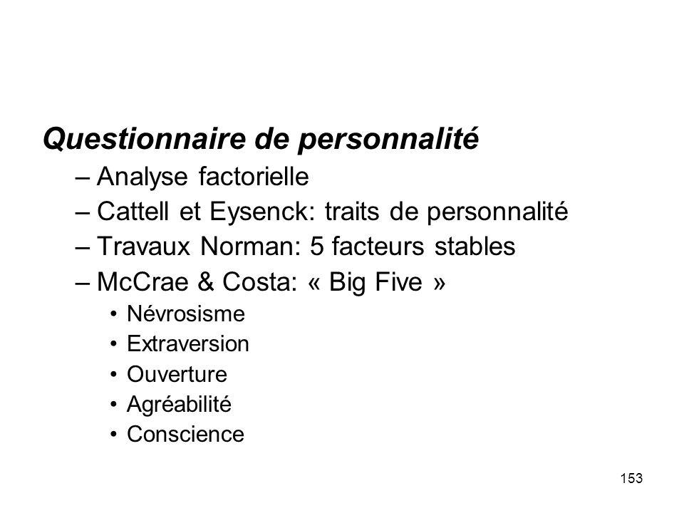 Questionnaire de personnalité –Analyse factorielle –Cattell et Eysenck: traits de personnalité –Travaux Norman: 5 facteurs stables –McCrae & Costa: « Big Five » Névrosisme Extraversion Ouverture Agréabilité Conscience 153