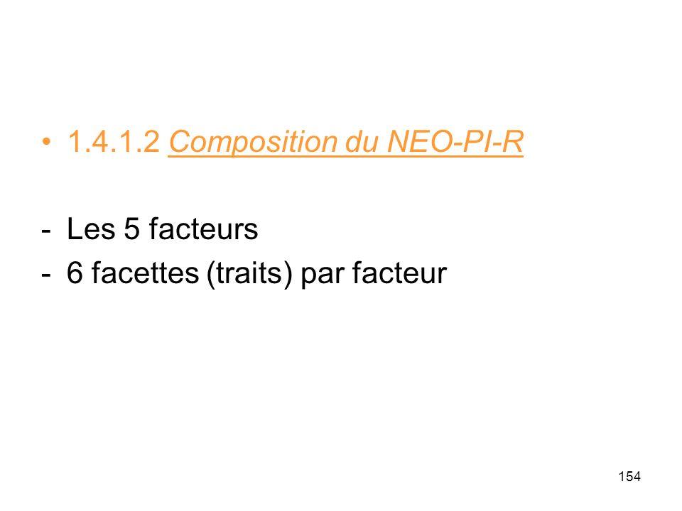 1.4.1.2 Composition du NEO-PI-R -Les 5 facteurs -6 facettes (traits) par facteur 154