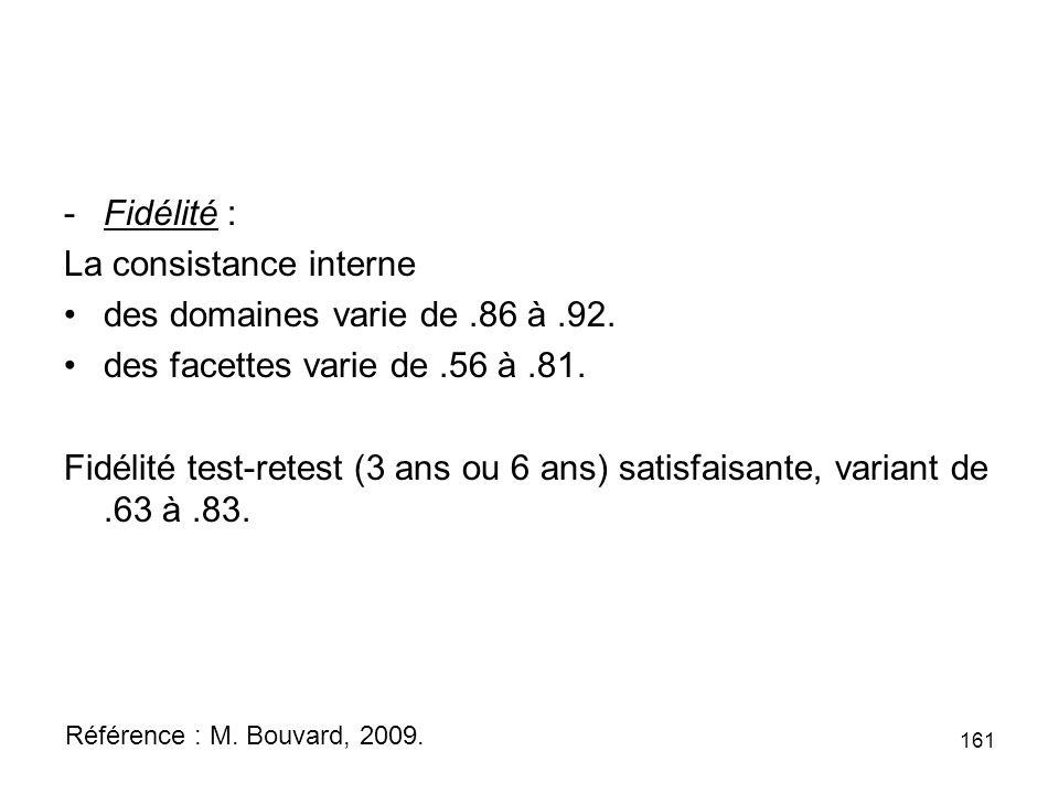 -Fidélité : La consistance interne des domaines varie de.86 à.92.