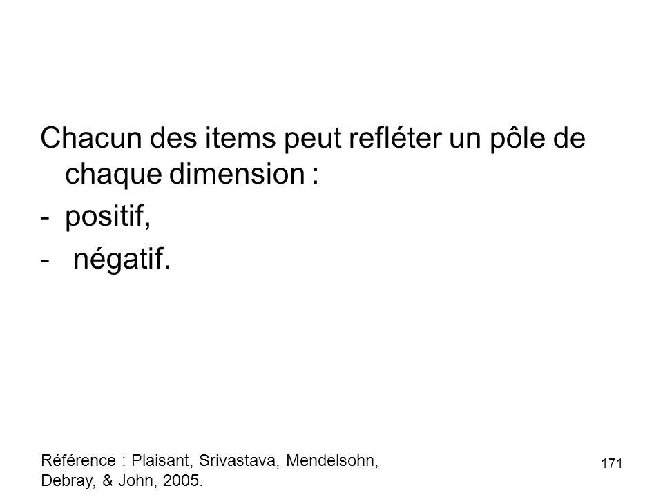 Chacun des items peut refléter un pôle de chaque dimension : -positif, - négatif.