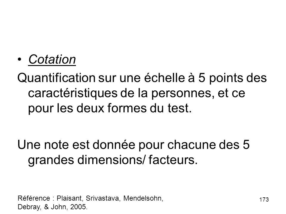 Cotation Quantification sur une échelle à 5 points des caractéristiques de la personnes, et ce pour les deux formes du test.