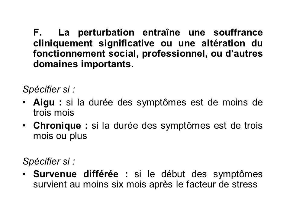 F. La perturbation entraîne une souffrance cliniquement significative ou une altération du fonctionnement social, professionnel, ou dautres domaines i
