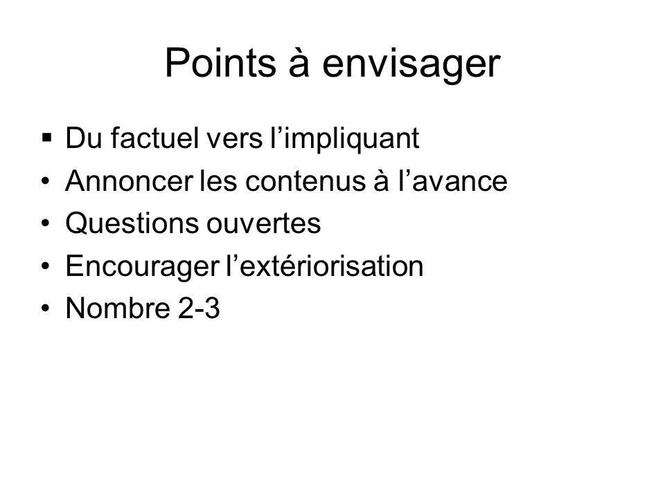 Points à envisager Du factuel vers limpliquant Annoncer les contenus à lavance Questions ouvertes Encourager lextériorisation Nombre 2-3
