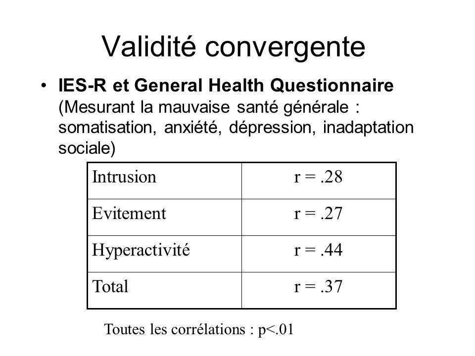 Validité convergente IES-R et General Health Questionnaire (Mesurant la mauvaise santé générale : somatisation, anxiété, dépression, inadaptation sociale) r =.37Total r =.44Hyperactivité r =.27Evitement r =.28Intrusion Toutes les corrélations : p<.01