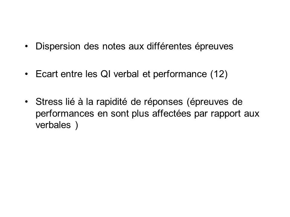 Dispersion des notes aux différentes épreuves Ecart entre les QI verbal et performance (12) Stress lié à la rapidité de réponses (épreuves de performances en sont plus affectées par rapport aux verbales )