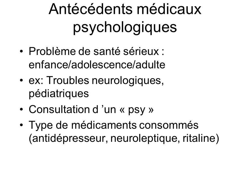 Antécédents médicaux psychologiques Problème de santé sérieux : enfance/adolescence/adulte ex: Troubles neurologiques, pédiatriques Consultation d un « psy » Type de médicaments consommés (antidépresseur, neuroleptique, ritaline)