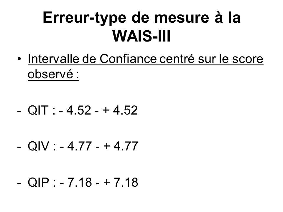 Erreur-type de mesure à la WAIS-III Intervalle de Confiance centré sur le score observé : -QIT : - 4.52 - + 4.52 -QIV : - 4.77 - + 4.77 -QIP : - 7.18 - + 7.18
