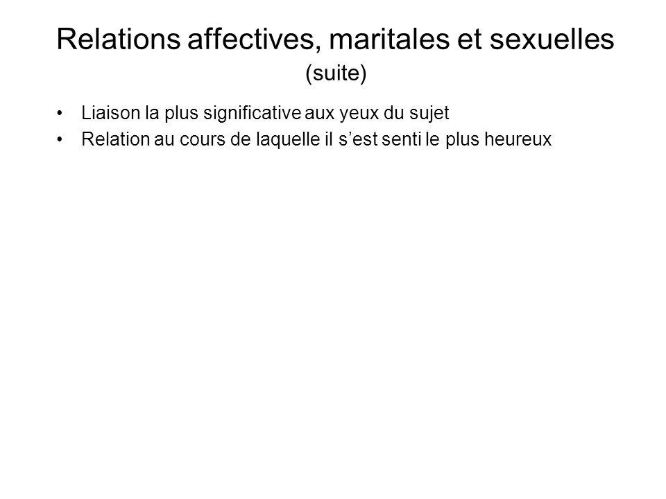 Relations affectives, maritales et sexuelles (suite) Liaison la plus significative aux yeux du sujet Relation au cours de laquelle il sest senti le plus heureux