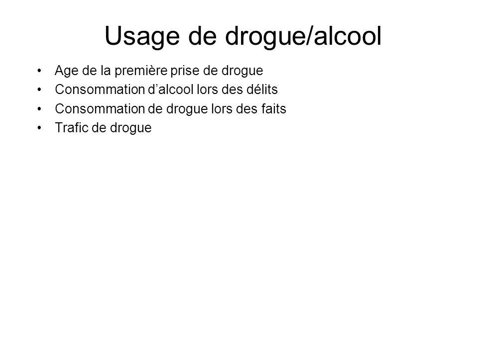 Usage de drogue/alcool Age de la première prise de drogue Consommation dalcool lors des délits Consommation de drogue lors des faits Trafic de drogue