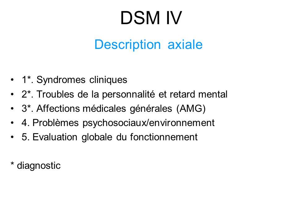 DSM IV Description axiale 1*.Syndromes cliniques 2*.