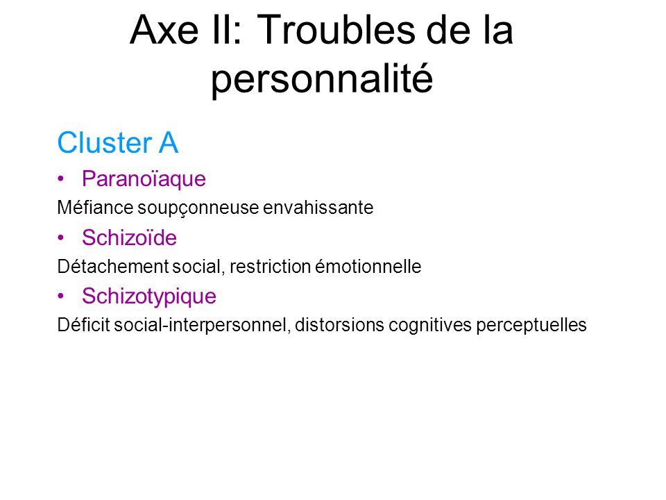 Axe II: Troubles de la personnalité Cluster A Paranoïaque Méfiance soupçonneuse envahissante Schizoïde Détachement social, restriction émotionnelle Schizotypique Déficit social-interpersonnel, distorsions cognitives perceptuelles