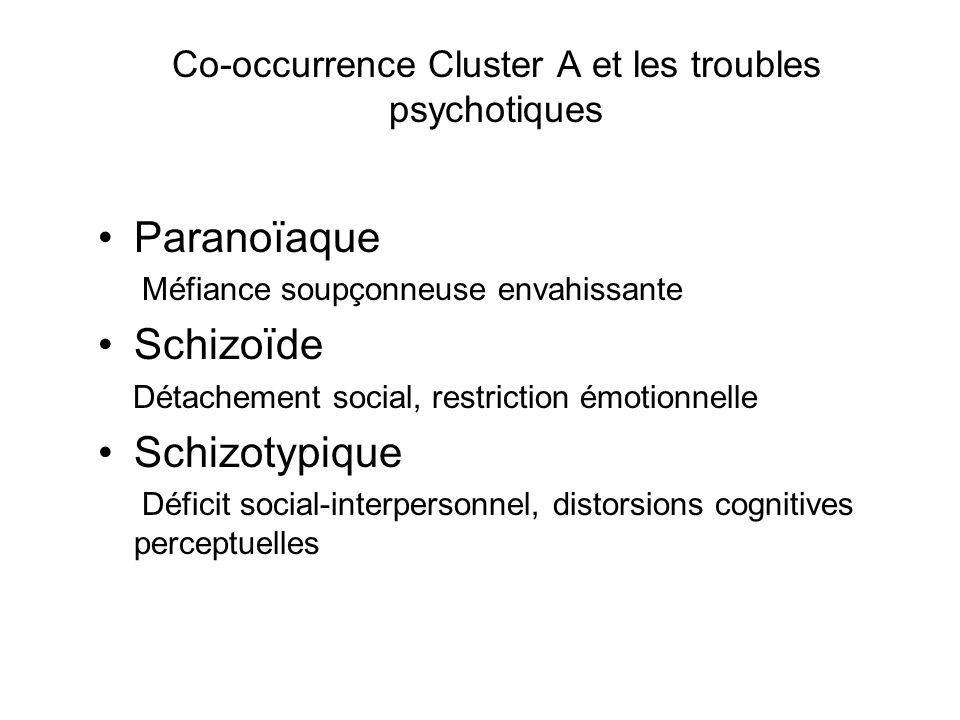 Co-occurrence Cluster A et les troubles psychotiques Paranoïaque Méfiance soupçonneuse envahissante Schizoïde Détachement social, restriction émotionnelle Schizotypique Déficit social-interpersonnel, distorsions cognitives perceptuelles