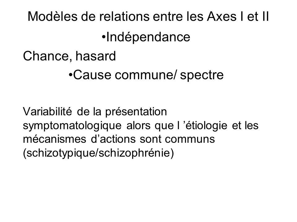 Modèles de relations entre les Axes I et II Indépendance Chance, hasard Cause commune/ spectre Variabilité de la présentation symptomatologique alors que l étiologie et les mécanismes dactions sont communs (schizotypique/schizophrénie)
