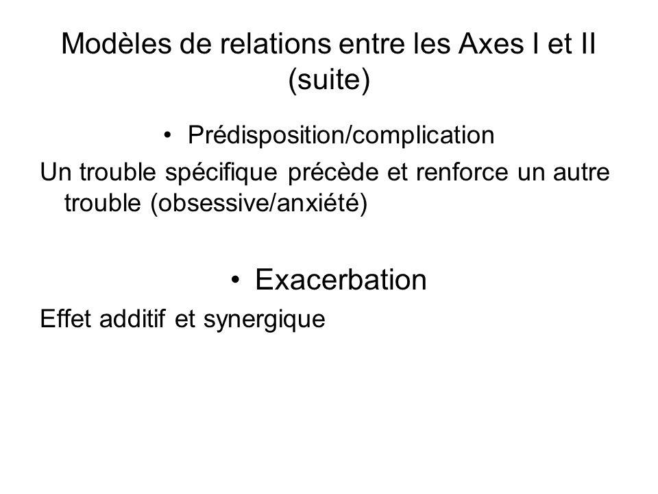 Modèles de relations entre les Axes I et II (suite) Prédisposition/complication Un trouble spécifique précède et renforce un autre trouble (obsessive/anxiété) Exacerbation Effet additif et synergique