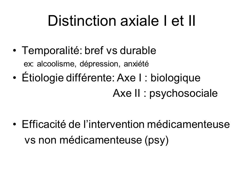 Distinction axiale I et II Temporalité: bref vs durable ex: alcoolisme, dépression, anxiété Étiologie différente: Axe I : biologique Axe II : psychosociale Efficacité de lintervention médicamenteuse vs non médicamenteuse (psy)