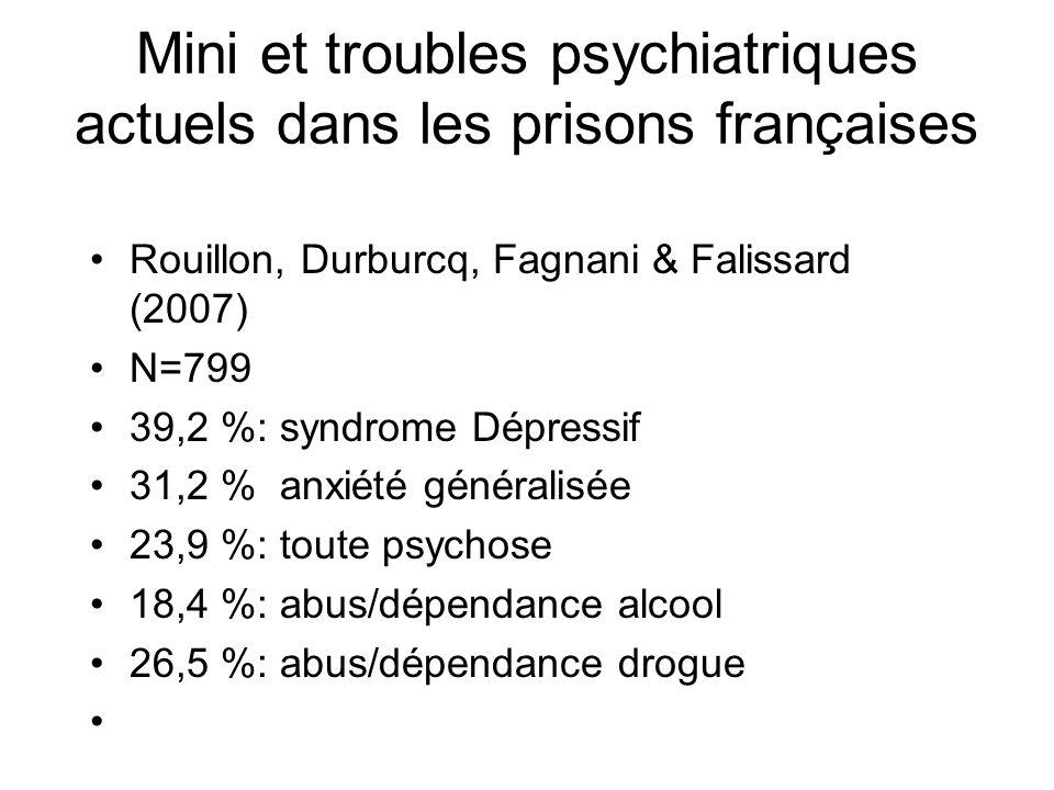 Mini et troubles psychiatriques actuels dans les prisons françaises Rouillon, Durburcq, Fagnani & Falissard (2007) N=799 39,2 %: syndrome Dépressif 31,2 % anxiété généralisée 23,9 %: toute psychose 18,4 %: abus/dépendance alcool 26,5 %: abus/dépendance drogue
