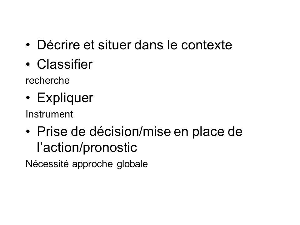 Décrire et situer dans le contexte Classifier recherche Expliquer Instrument Prise de décision/mise en place de laction/pronostic Nécessité approche globale