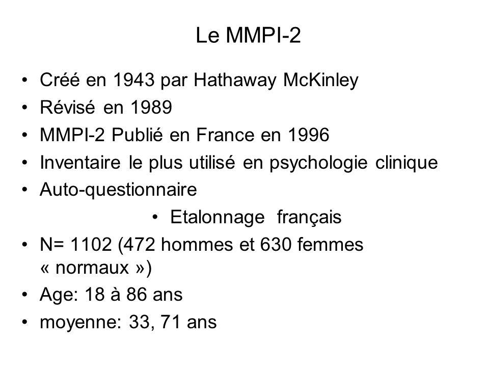 Le MMPI-2 Créé en 1943 par Hathaway McKinley Révisé en 1989 MMPI-2 Publié en France en 1996 Inventaire le plus utilisé en psychologie clinique Auto-questionnaire Etalonnage français N= 1102 (472 hommes et 630 femmes « normaux ») Age: 18 à 86 ans moyenne: 33, 71 ans