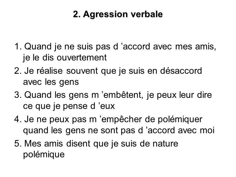 2.Agression verbale 1. Quand je ne suis pas d accord avec mes amis, je le dis ouvertement 2.
