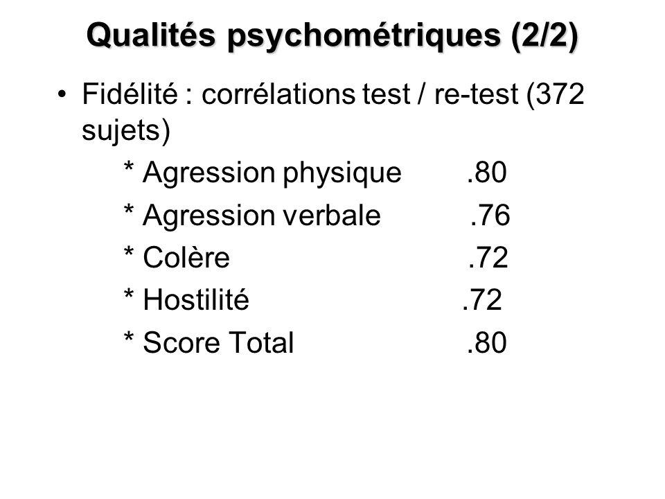 Qualités psychométriques (2/2) Fidélité : corrélations test / re-test (372 sujets) * Agression physique.80 * Agression verbale.76 * Colère.72 * Hostilité.72 * Score Total.80