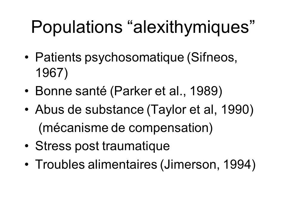 Populations alexithymiques Patients psychosomatique (Sifneos, 1967) Bonne santé (Parker et al., 1989) Abus de substance (Taylor et al, 1990) (mécanisme de compensation) Stress post traumatique Troubles alimentaires (Jimerson, 1994)