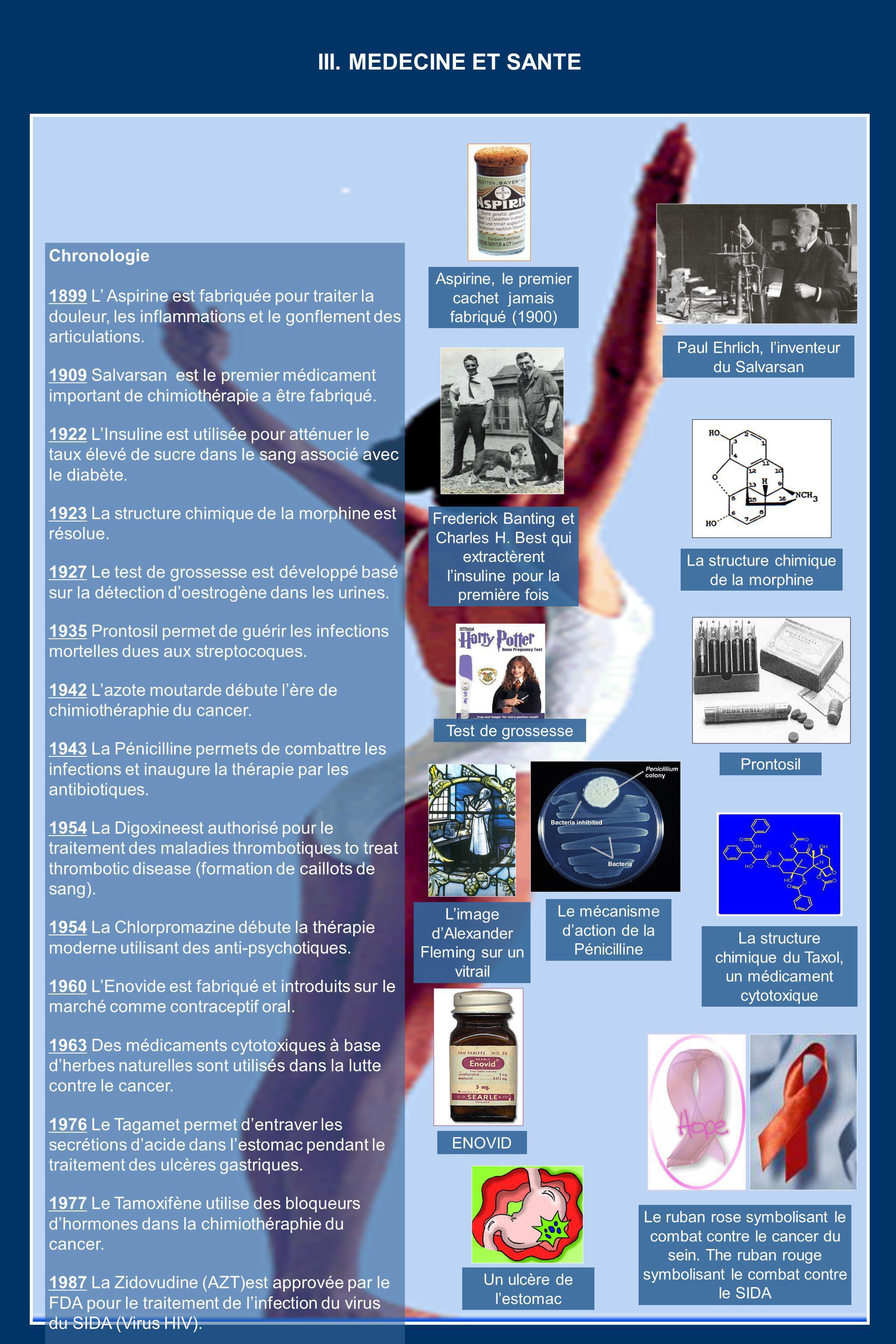 III. MEDECINE ET SANTE Chronologie 1899 L Aspirine est fabriquée pour traiter la douleur, les inflammations et le gonflement des articulations. 1909 S
