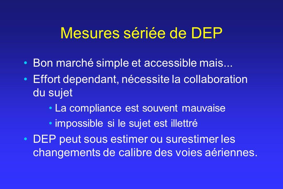 Mesures sériée de DEP Bon marché simple et accessible mais... Effort dependant, nécessite la collaboration du sujet La compliance est souvent mauvaise