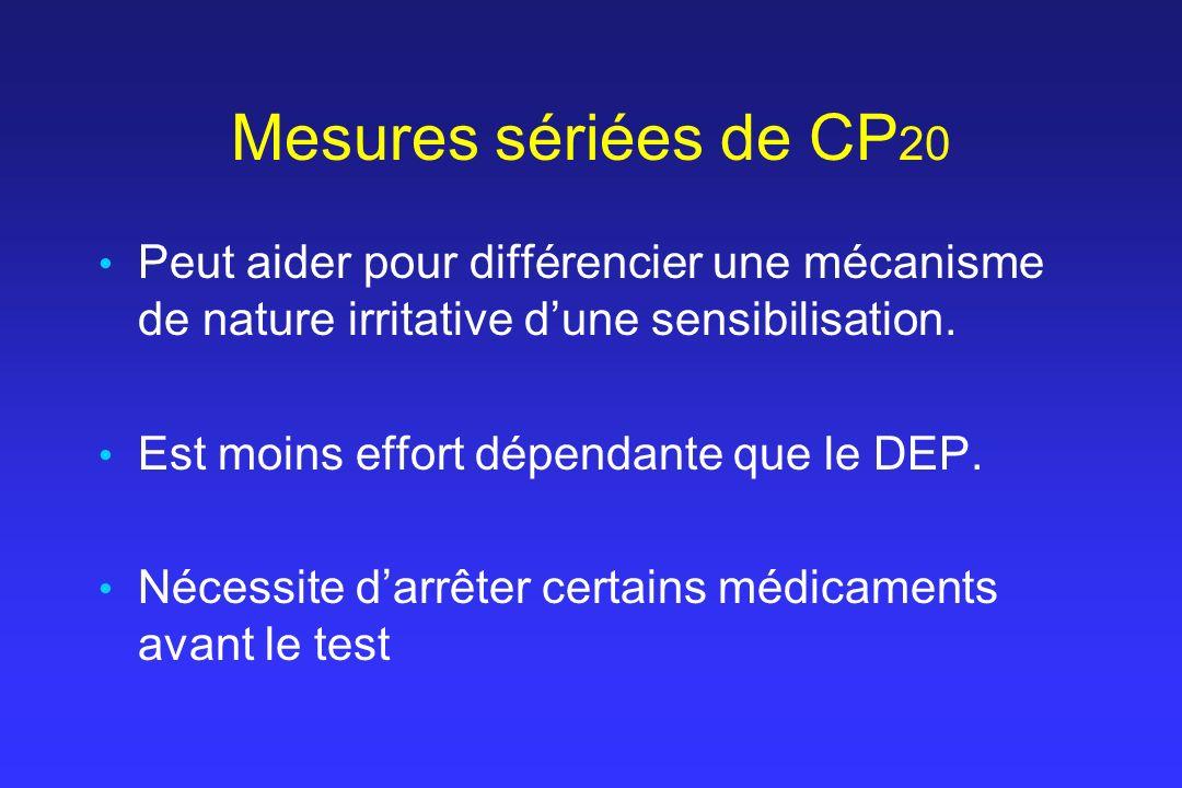Mesures sériées de CP 20 Peut aider pour différencier une mécanisme de nature irritative dune sensibilisation. Est moins effort dépendante que le DEP.