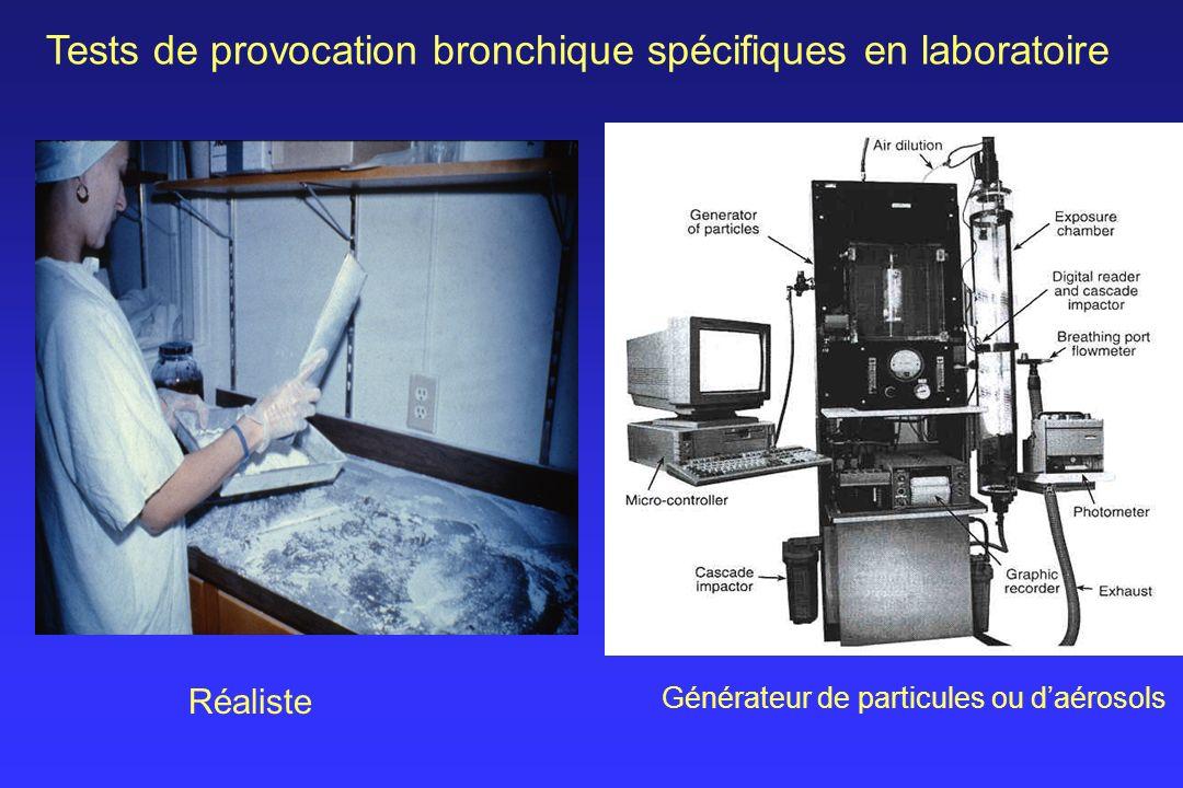 Tests de provocation bronchique spécifiques en laboratoire Réaliste Générateur de particules ou daérosols