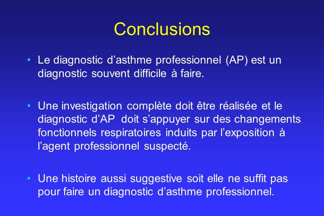 Conclusions Le diagnostic dasthme professionnel (AP) est un diagnostic souvent difficile à faire. Une investigation complète doit être réalisée et le