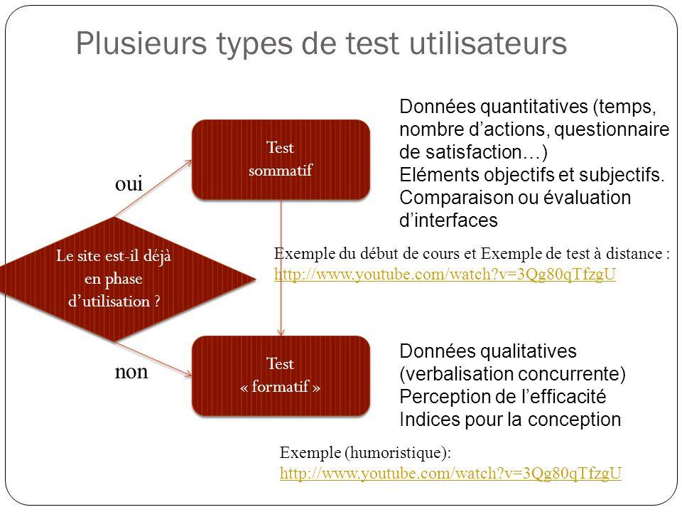 Plusieurs types de test utilisateurs Test sommatif Test sommatif Données qualitatives (verbalisation concurrente) Perception de lefficacité Indices po