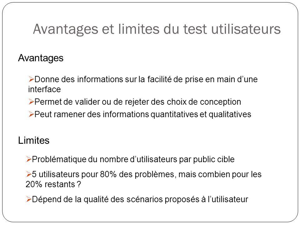 Avantages et limites du test utilisateurs Avantages Donne des informations sur la facilité de prise en main dune interface Permet de valider ou de rej