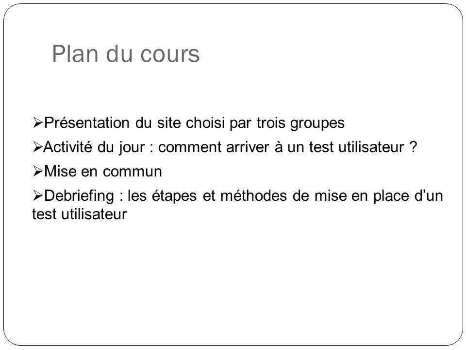 Plan du cours Présentation du site choisi par trois groupes Activité du jour : comment arriver à un test utilisateur ? Mise en commun Debriefing : les