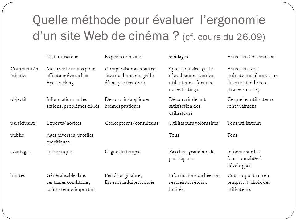 Quelle méthode pour évaluer lergonomie dun site Web de cinéma ? (cf. cours du 26.09) Test utilisateurExperts domainesondagesEntretien Observation Comm