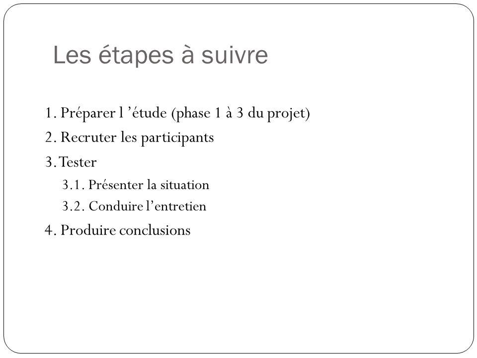 1. Préparer l étude (phase 1 à 3 du projet) 2. Recruter les participants 3. Tester 3.1. Présenter la situation 3.2. Conduire lentretien 4. Produire co
