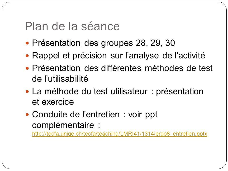 Plan de la séance Présentation des groupes 28, 29, 30 Rappel et précision sur lanalyse de lactivité Présentation des différentes méthodes de test de l